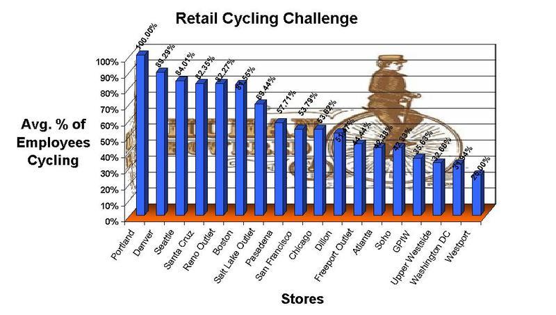 Retail_btw_stats_final_2