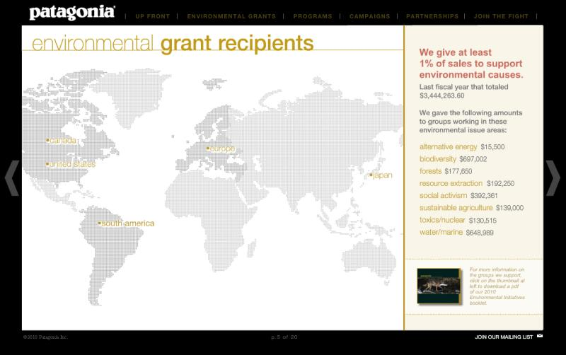 Grants_map_world