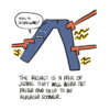 """An illustrated pair of jeans with robotic hands grabbing at it says, """"This is distressing!"""" Narrator: The result is a pair of jeans that will wear out fasters and need to be replaced sooner."""